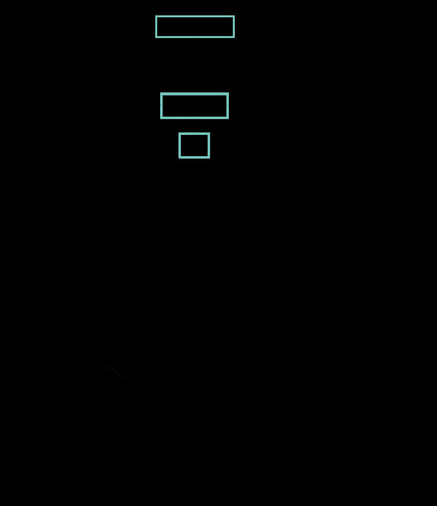 domain diagram_Nour-01